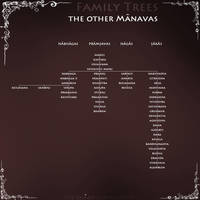 Family Trees: the other Manavas by scrollsofaryavart