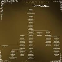 Family Trees: Suryavansha by scrollsofaryavart