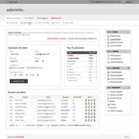 Adminito - Admin control panel by designbold