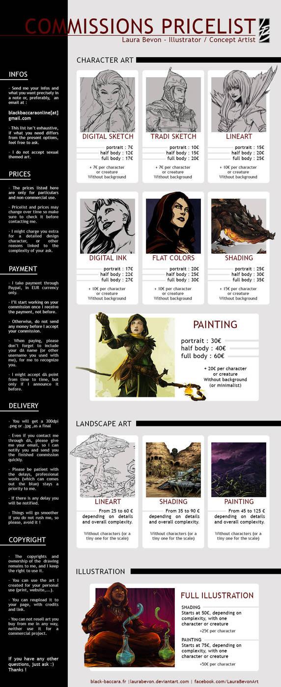Commissions Pricelist by LauraBevon