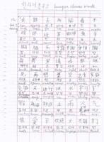 Traditional HangSa by Yinai-185