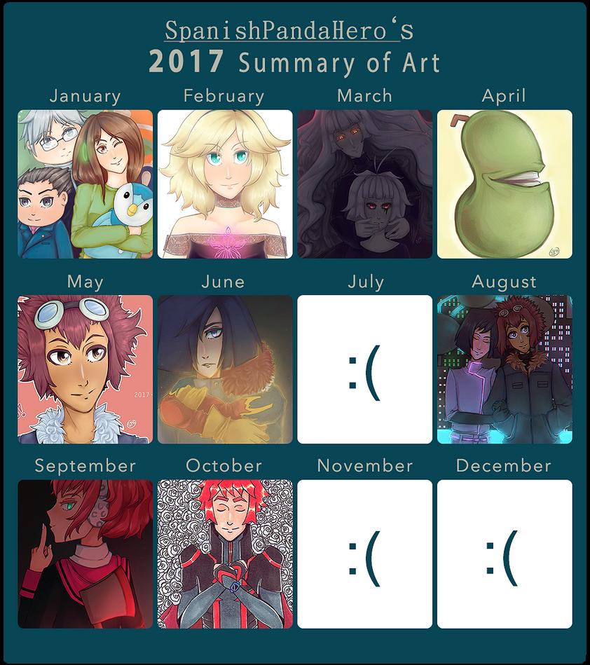 2017 Summary of Art by SpanishPandaHero
