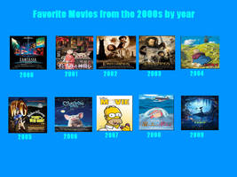 Favorite 2000s Films By Year by Jdailey1991