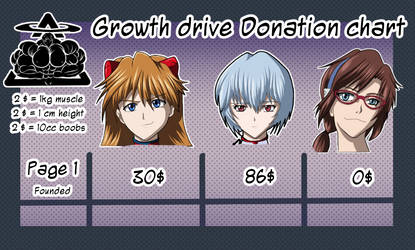 DonationChart Growth drive by vertigo66