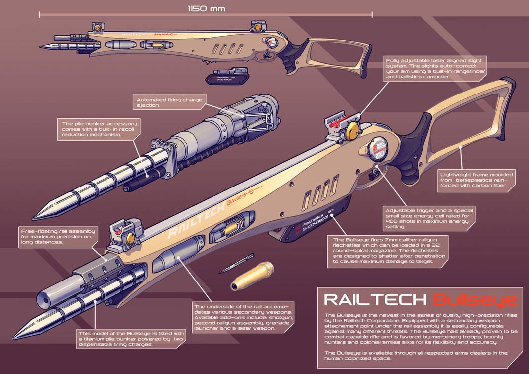Railtech Bullseye- pile bunker rifle by PenUser