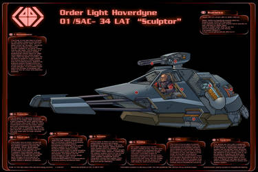 Order Light Hoverdyne Infographic by PenUser