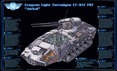Crayven Light Terradyne Infographic by PenUser