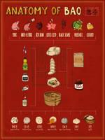 Anatomy of Bao by kiddhe