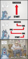 Path to Success by jflaxman