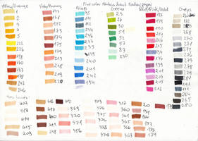 Markerscolor Charts by Star10