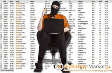 AlphaBay Market | Credit Card Cowboy by AlphaBay-Market