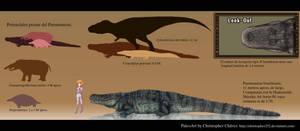 Purussaurus brasiliensis. by Christopher252