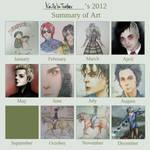 2012 Art Summary by KnifeInToaster