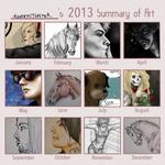 2013 Art Summary by KnifeInToaster