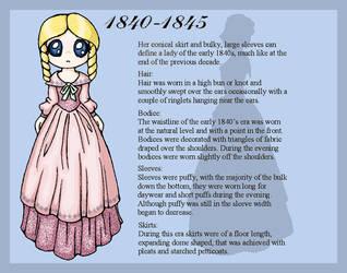 1840-1845 Fashion Card by lady-of-crow