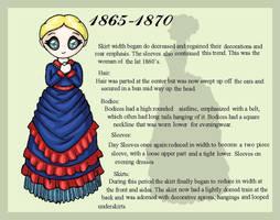 1865-1870 Fashion Card by lady-of-crow