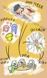 Manga Trolls by realityerror