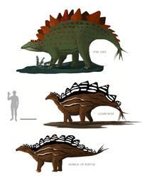 Stegosaurus Comparison by MattMart