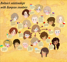 Anglo-European relationship chart by Green-pleasant-land