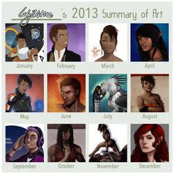 2013 Improvement Meme by LadyZolstice