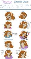 Tawny Emotions Chart by Ty-Chou