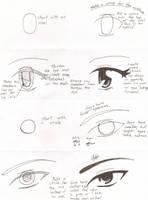 How To Draw Manga: Eyes by KaiyaOtaku1