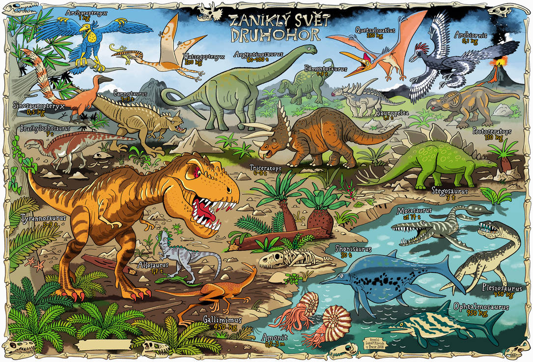 Age of the Dinosaurs by mourri