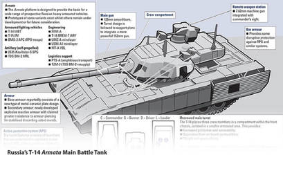 T-14 Armata by unspacy