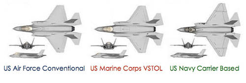 F-35 Variant by unspacy