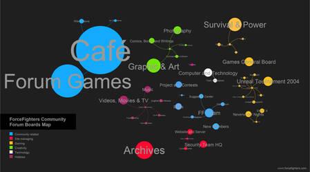 FFCommunity Forum Boards Graph by ElaineG