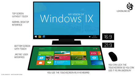 My vision of Windows 9 by lgkonline