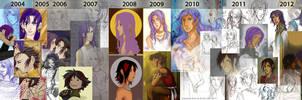 10 Years of by Kiriska