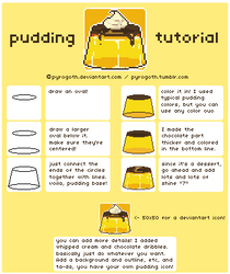 Tutorial: Pixel pudding by pyrogoth