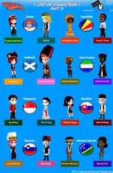 Chibi Countries in the World - Part 21 - Animondos by Dougieus
