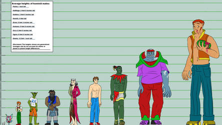 Earth height chart - men by bunnywithmonocle