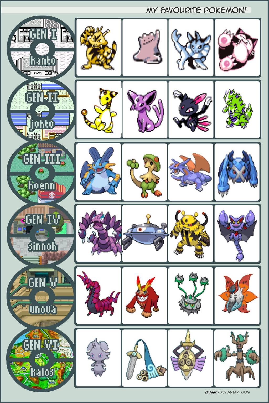 Pokémon Staraptor Sneasel Drapion Meme Wwwmiifotoscom