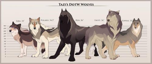Tazi's DoTW Wolves by Tazihound