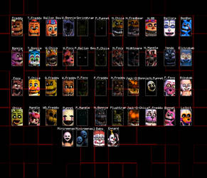All Fnaf Characters by kingofbut