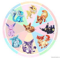 Eevee Variations by SweetCatMint