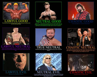 Pro Wrestling Alignment Chart by MrGogglesWV