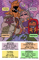 Meet Our Gods! by Zal001