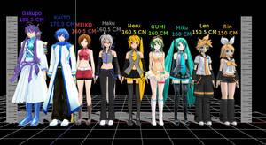 Vocaloid height comparison by StellatheAlchemist