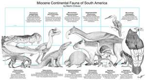 Miocene Fauna of South America by PaleoAeolos