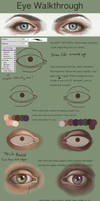 Simple EYE Walkthrough by MMWoodcock