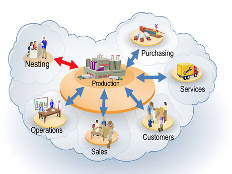 ERP integration from Nesting Software by shapesandpages