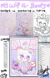 Work In Progress For Beary by Estheryu