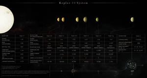 Kepler-11 System Schematic by Alpha-Element