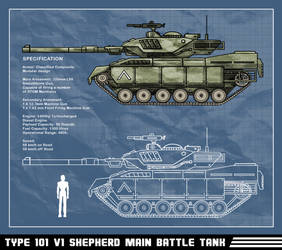 Type 101 V1 Shepherd Main Battle Tank by archaznable30