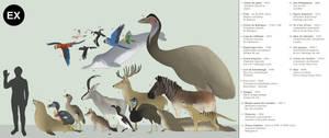 Extinct by Rainbowleo
