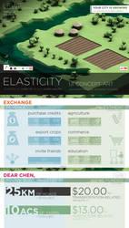 ElastiCITY composite by BlasterNT